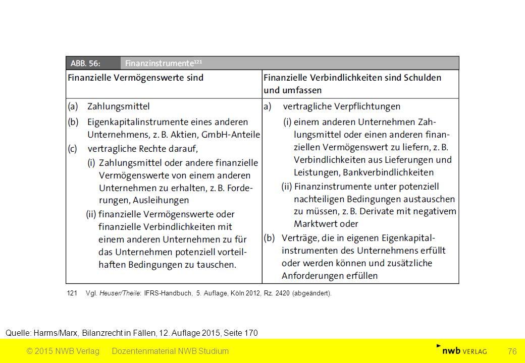 Quelle: Harms/Marx, Bilanzrecht in Fällen, 12. Auflage 2015, Seite 170 © 2015 NWB VerlagDozentenmaterial NWB Studium 76 121Vgl. Heuser/Theile: IFRS-Ha
