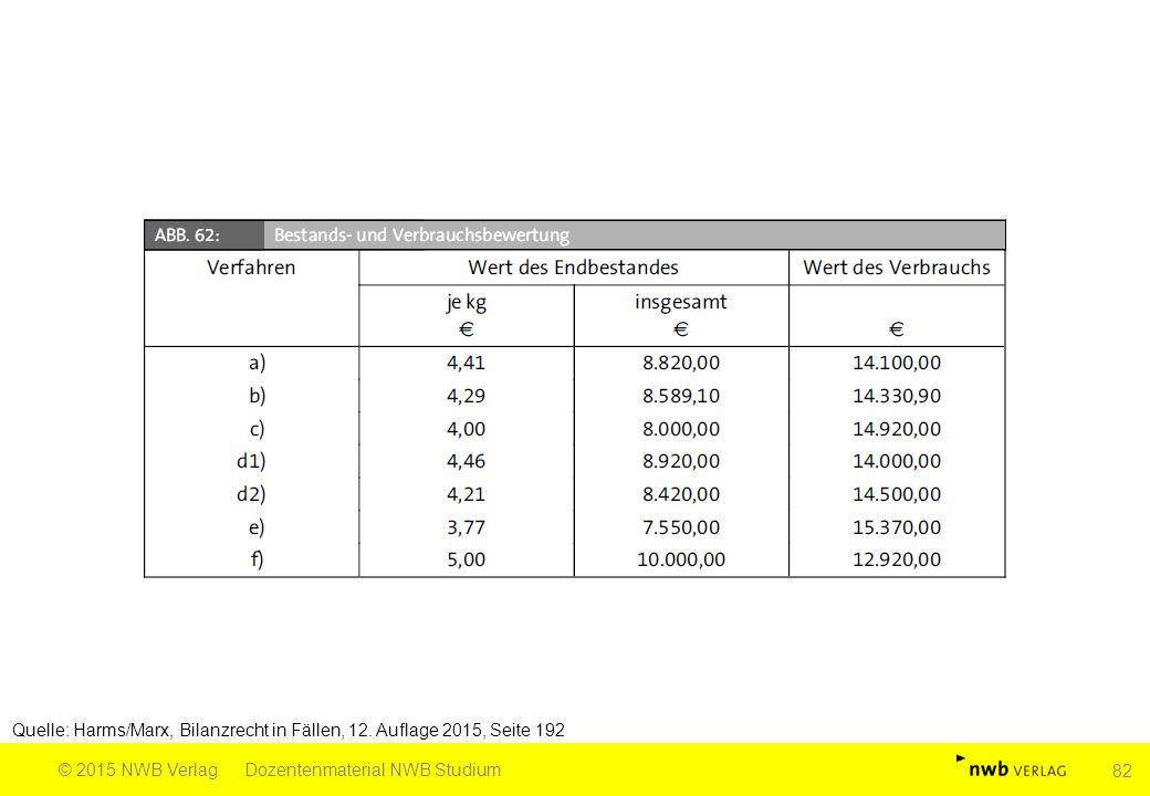 Quelle: Harms/Marx, Bilanzrecht in Fällen, 12. Auflage 2015, Seite 192 © 2015 NWB VerlagDozentenmaterial NWB Studium 82