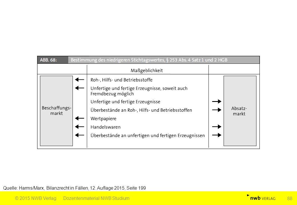 Quelle: Harms/Marx, Bilanzrecht in Fällen, 12. Auflage 2015, Seite 199 © 2015 NWB VerlagDozentenmaterial NWB Studium 88