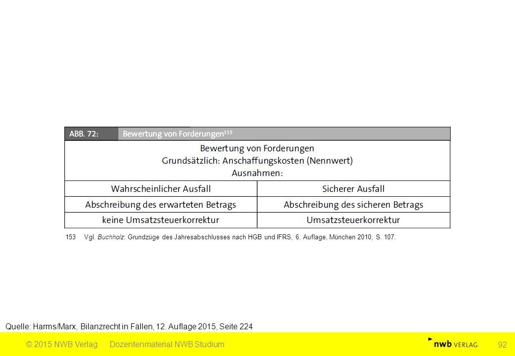 Quelle: Harms/Marx, Bilanzrecht in Fällen, 12. Auflage 2015, Seite 224 © 2015 NWB VerlagDozentenmaterial NWB Studium 92 153Vgl. Buchholz: Grundzüge de