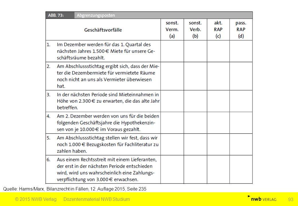 Quelle: Harms/Marx, Bilanzrecht in Fällen, 12. Auflage 2015, Seite 235 © 2015 NWB VerlagDozentenmaterial NWB Studium 93