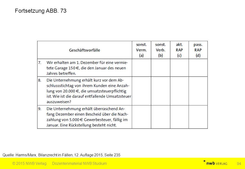 Quelle: Harms/Marx, Bilanzrecht in Fällen, 12. Auflage 2015, Seite 235 © 2015 NWB VerlagDozentenmaterial NWB Studium 94 Fortsetzung ABB. 73