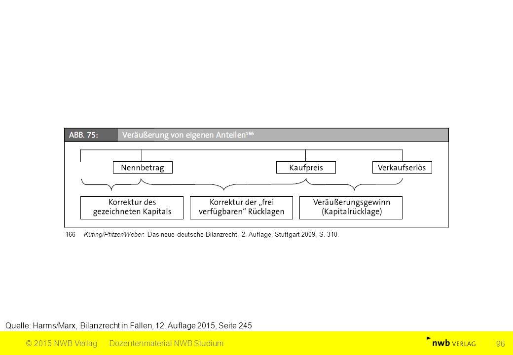 Quelle: Harms/Marx, Bilanzrecht in Fällen, 12. Auflage 2015, Seite 245 © 2015 NWB VerlagDozentenmaterial NWB Studium 96 166Küting/Pfitzer/Weber: Das n