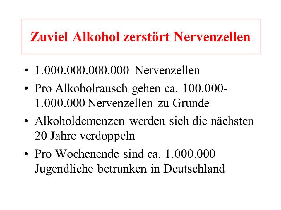 Zuviel Alkohol zerstört Nervenzellen 1.000.000.000.000 Nervenzellen Pro Alkoholrausch gehen ca. 100.000- 1.000.000 Nervenzellen zu Grunde Alkoholdemen