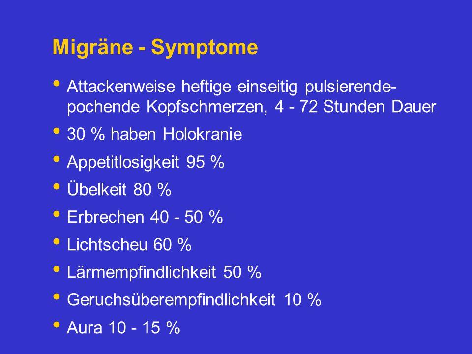 Migräne - Symptome Attackenweise heftige einseitig pulsierende- pochende Kopfschmerzen, 4 - 72 Stunden Dauer 30 % haben Holokranie Appetitlosigkeit 95