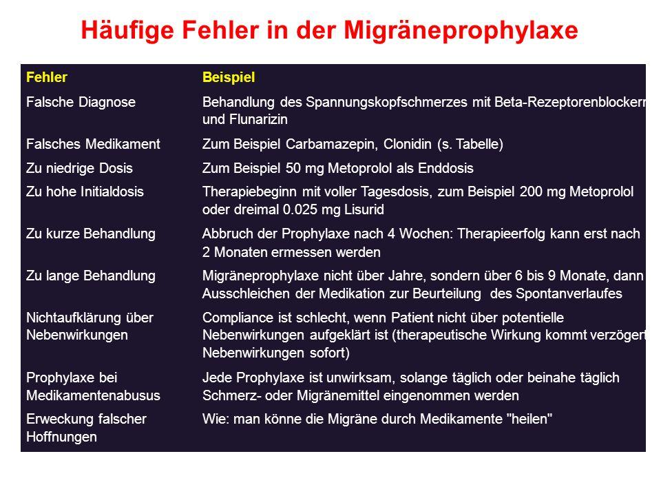Häufige Fehler in der Migräneprophylaxe FehlerBeispiel Falsche Diagnose Falsches Medikament Zu niedrige Dosis Zu hohe Initialdosis Zu kurze Behandlung