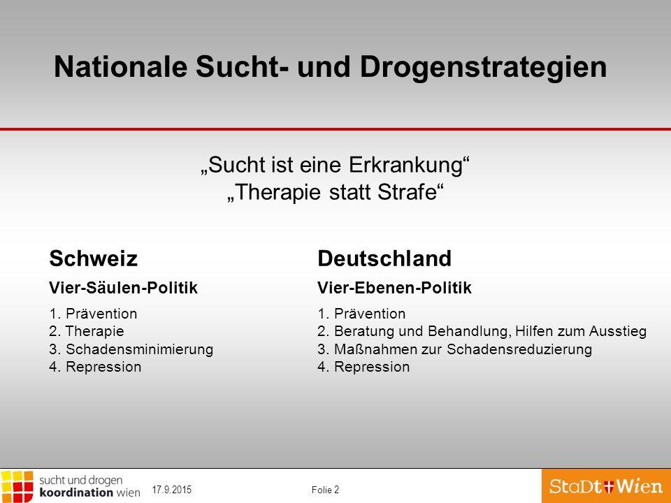 Folie 2 Nationale Sucht- und Drogenstrategien Schweiz Deutschland Vier-Säulen-Politik Vier-Ebenen-Politik 1. Prävention 2. Therapie 2. Beratung und Be
