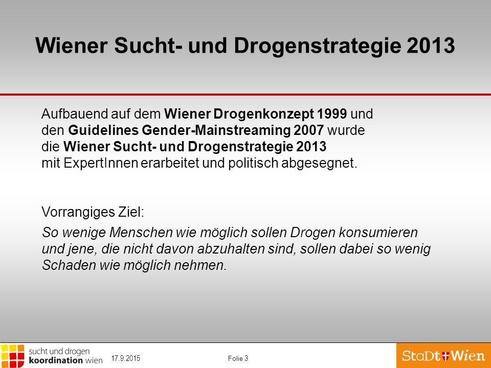 Folie 3 Wiener Sucht- und Drogenstrategie 2013 Aufbauend auf dem Wiener Drogenkonzept 1999 und den Guidelines Gender-Mainstreaming 2007 wurde die Wien