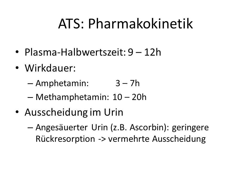 ATS: Pharmakokinetik Plasma-Halbwertszeit: 9 – 12h Wirkdauer: – Amphetamin: 3 – 7h – Methamphetamin: 10 – 20h Ausscheidung im Urin – Angesäuerter Urin (z.B.