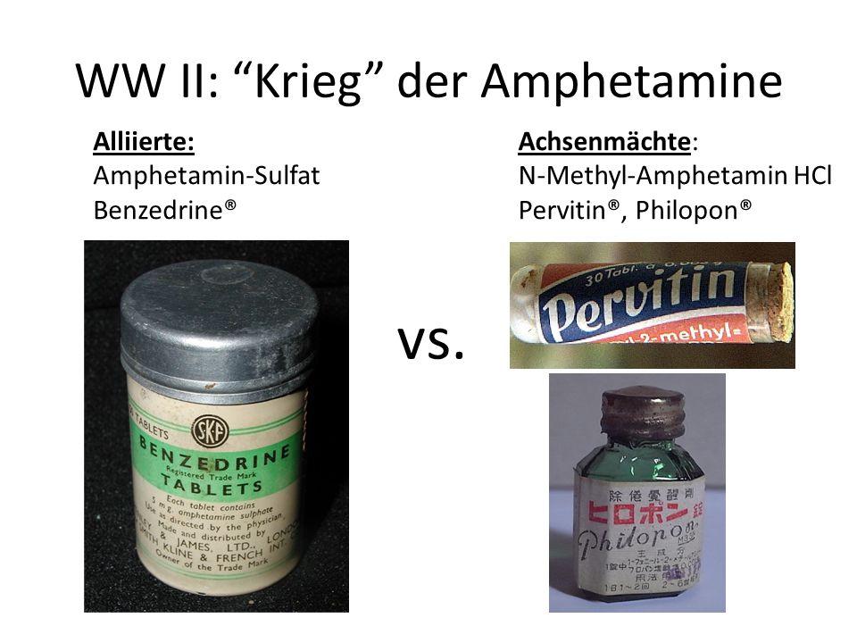 Konsumenten Aus: Daumann & Gouzoulis-Mayfrank (20015) nach Hilary Klee (1997)