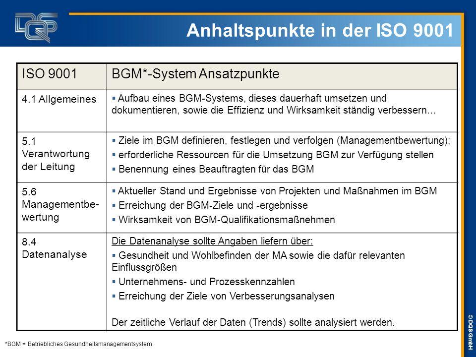 © DQS GmbH Anhaltspunkte in der ISO 9001 ISO 9001BGM*-System Ansatzpunkte 4.1 Allgemeines  Aufbau eines BGM-Systems, dieses dauerhaft umsetzen und do