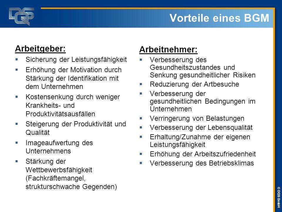 © DQS GmbH Vorteile eines BGM Arbeitnehmer:  Verbesserung des Gesundheitszustandes und Senkung gesundheitlicher Risiken  Reduzierung der Artbesuche