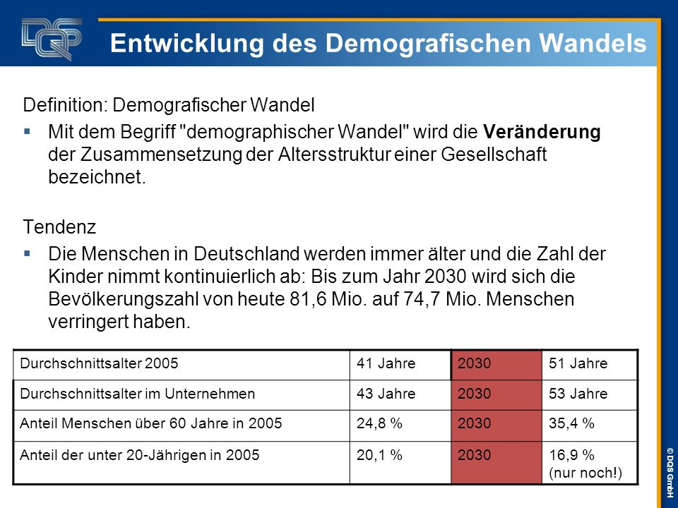 © DQS GmbH Entwicklung des Demografischen Wandels Definition: Demografischer Wandel  Mit dem Begriff