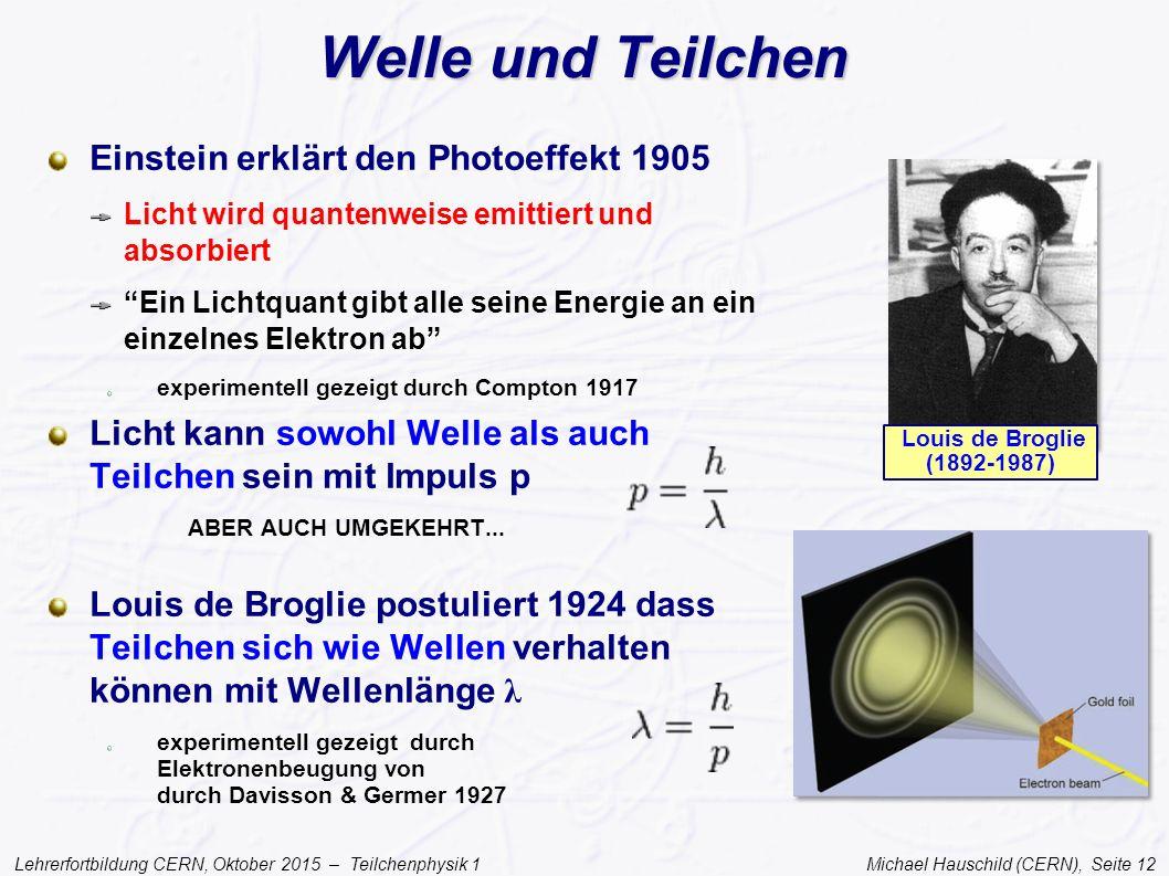 Lehrerfortbildung CERN, Oktober 2015 – Teilchenphysik 1 Michael Hauschild (CERN), Seite 12 Welle und Teilchen Einstein erklärt den Photoeffekt 1905 Li