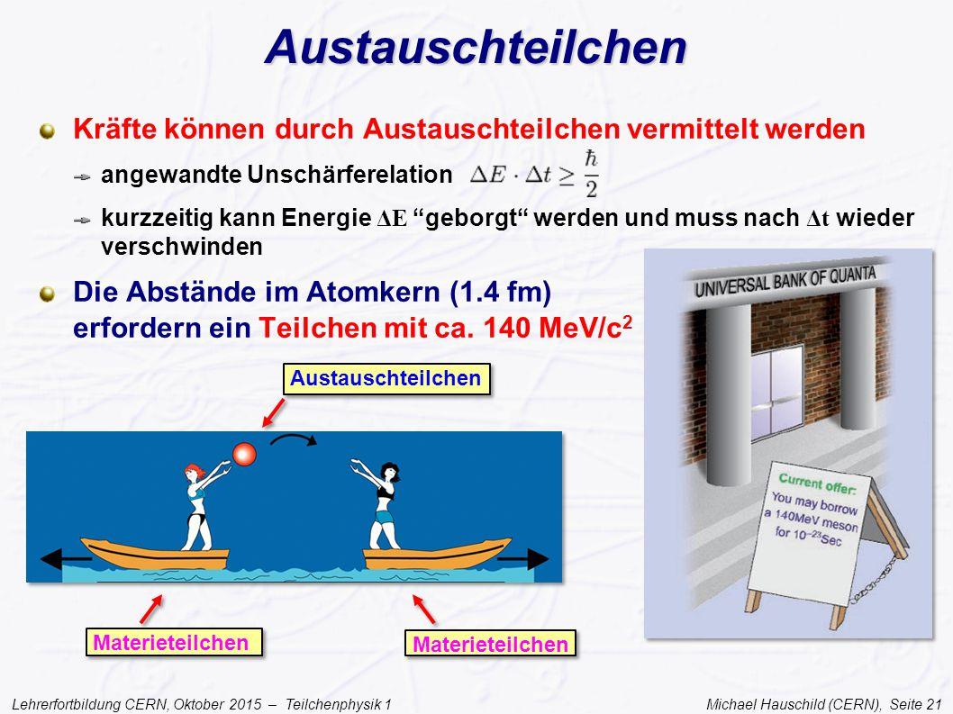 Lehrerfortbildung CERN, Oktober 2015 – Teilchenphysik 1 Michael Hauschild (CERN), Seite 21 Austauschteilchen Kräfte können durch Austauschteilchen ver