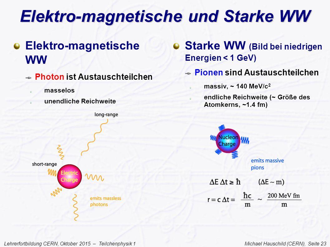 Lehrerfortbildung CERN, Oktober 2015 – Teilchenphysik 1 Michael Hauschild (CERN), Seite 23 Elektro-magnetische und Starke WW Elektro-magnetische WW Ph