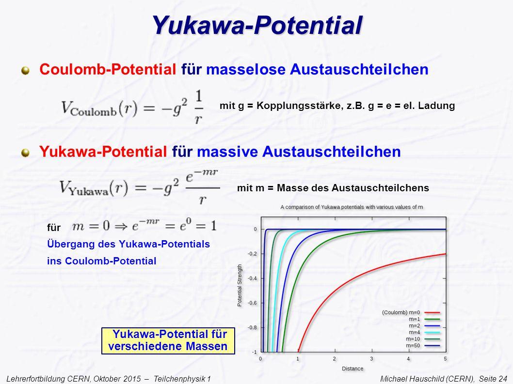 Lehrerfortbildung CERN, Oktober 2015 – Teilchenphysik 1 Michael Hauschild (CERN), Seite 24 Yukawa-Potential Coulomb-Potential für masselose Austauscht