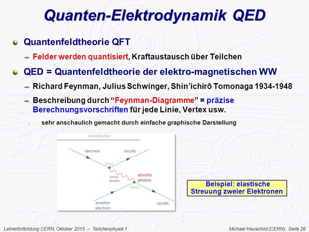 Lehrerfortbildung CERN, Oktober 2015 – Teilchenphysik 1 Michael Hauschild (CERN), Seite 26 Quanten-Elektrodynamik QED Quantenfeldtheorie QFT Felder we