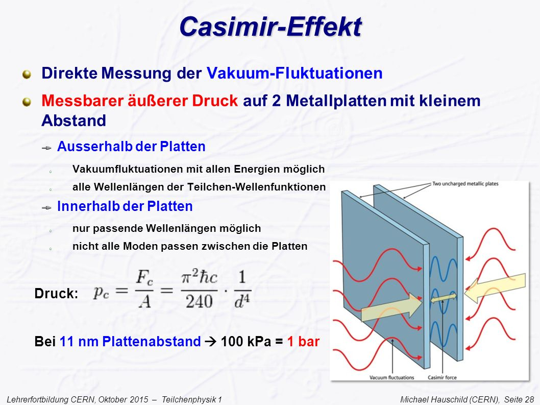 Lehrerfortbildung CERN, Oktober 2015 – Teilchenphysik 1 Michael Hauschild (CERN), Seite 28 Casimir-Effekt Direkte Messung der Vakuum-Fluktuationen Mes
