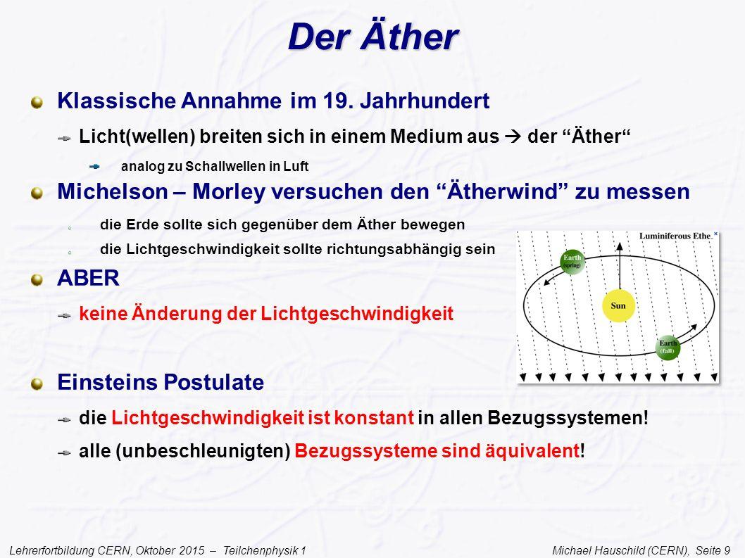 Lehrerfortbildung CERN, Oktober 2015 – Teilchenphysik 1 Michael Hauschild (CERN), Seite 9 Der Äther Klassische Annahme im 19. Jahrhundert Licht(wellen