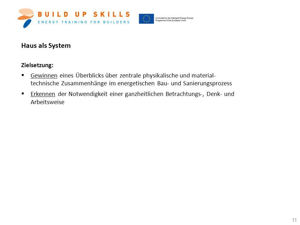 Haus als System Zielsetzung:  Gewinnen eines Überblicks über zentrale physikalische und material- technische Zusammenhänge im energetischen Bau- und