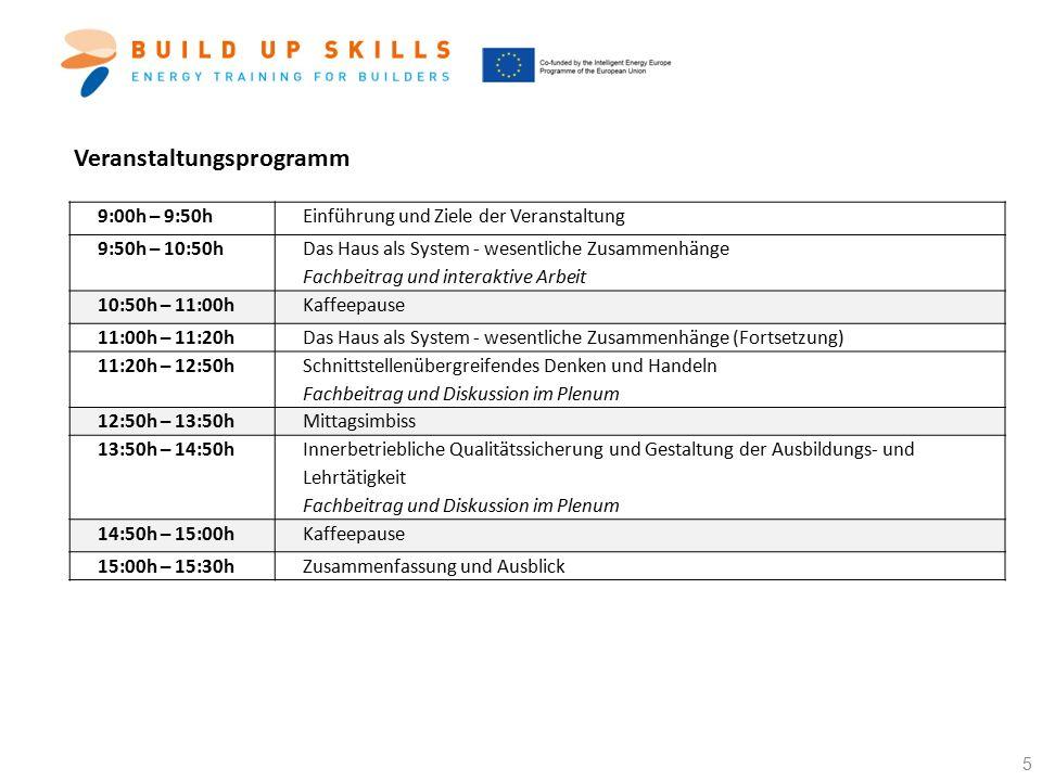 Veranstaltungsprogramm 5 9:00h – 9:50hEinführung und Ziele der Veranstaltung 9:50h – 10:50h Das Haus als System - wesentliche Zusammenhänge Fachbeitra