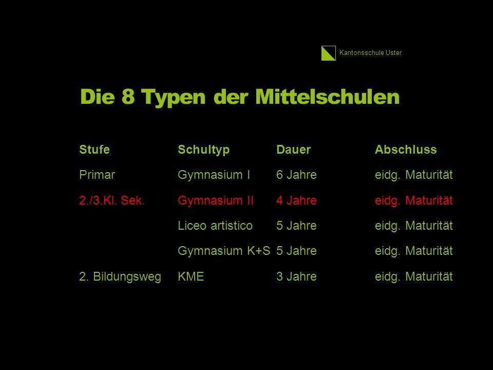 Kantonsschule Uster Die 8 Typen der Mittelschulen StufeSchultypDauerAbschluss 2./3.Kl.