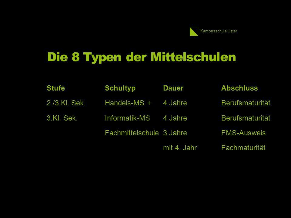 Kantonsschule Uster zu 4: Schulklima –Klima der Offenheit –Einbezug aller Beteiligten –Kultur des Dialogs 27 1.