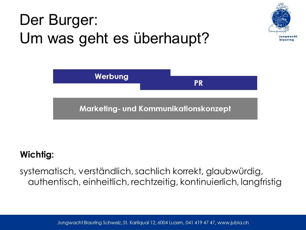 Der Burger: Um was geht es überhaupt? Wichtig: systematisch, verständlich, sachlich korrekt, glaubwürdig, authentisch, einheitlich, rechtzeitig, konti