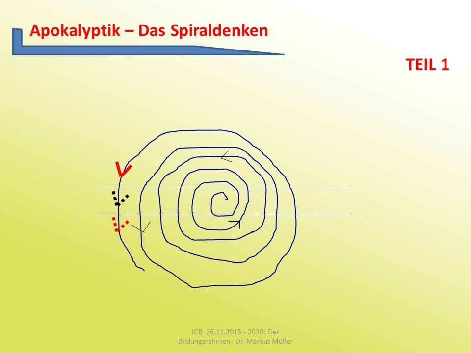 Apokalyptik – Das Spiraldenken TEIL 1 ICB 26.11.2015 - 2030: Der Bildungsrahmen - Dr. Markus Müller
