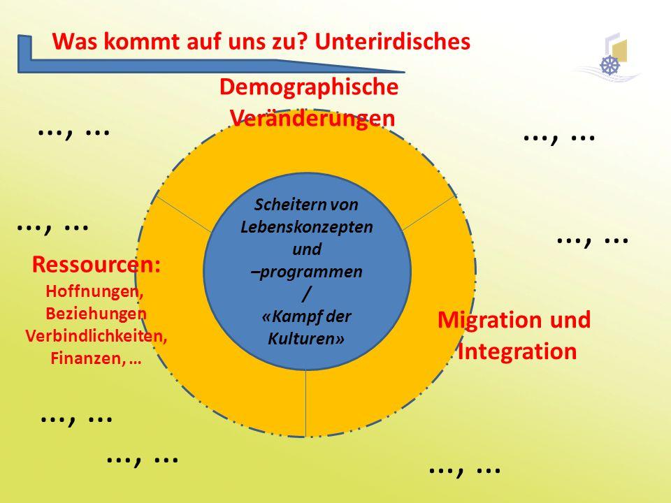 Was kommt auf uns zu? Unterirdisches Scheitern von Lebenskonzepten und –programmen / «Kampf der Kulturen» …, … Migration und Integration Demographisch