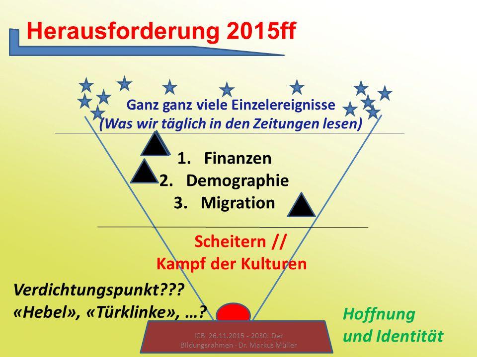 1.Finanzen 2.Demographie 3.Migration Scheitern // Kampf der Kulturen Ganz ganz viele Einzelereignisse (Was wir täglich in den Zeitungen lesen) Herausf