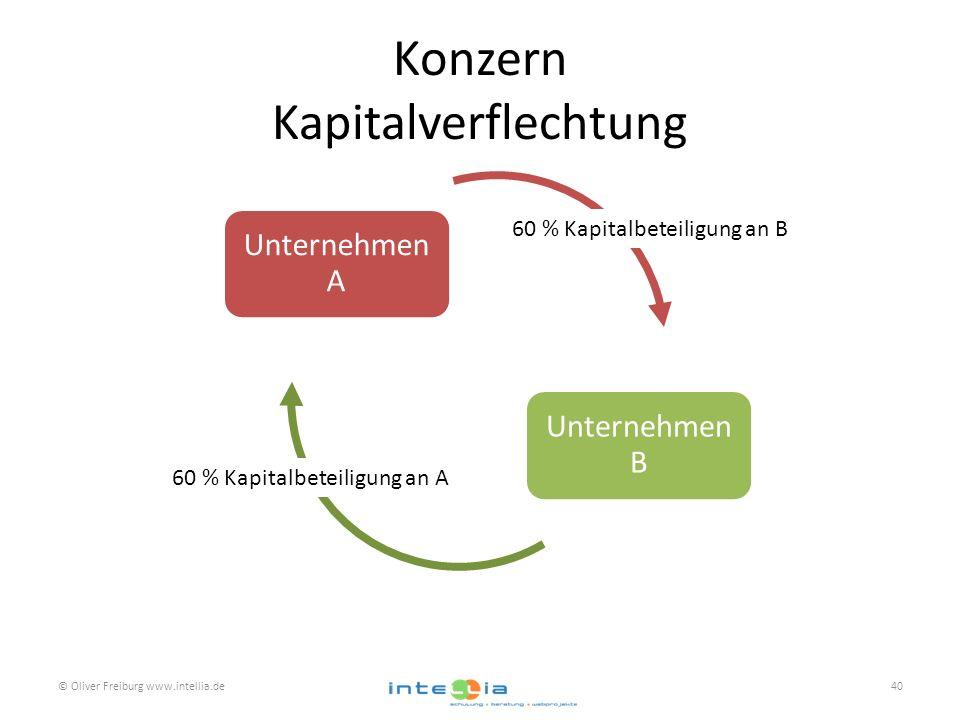 Konzern Kapitalverflechtung © Oliver Freiburg www.intellia.de40 Unternehmen A Unternehmen B 60 % Kapitalbeteiligung an A 60 % Kapitalbeteiligung an B