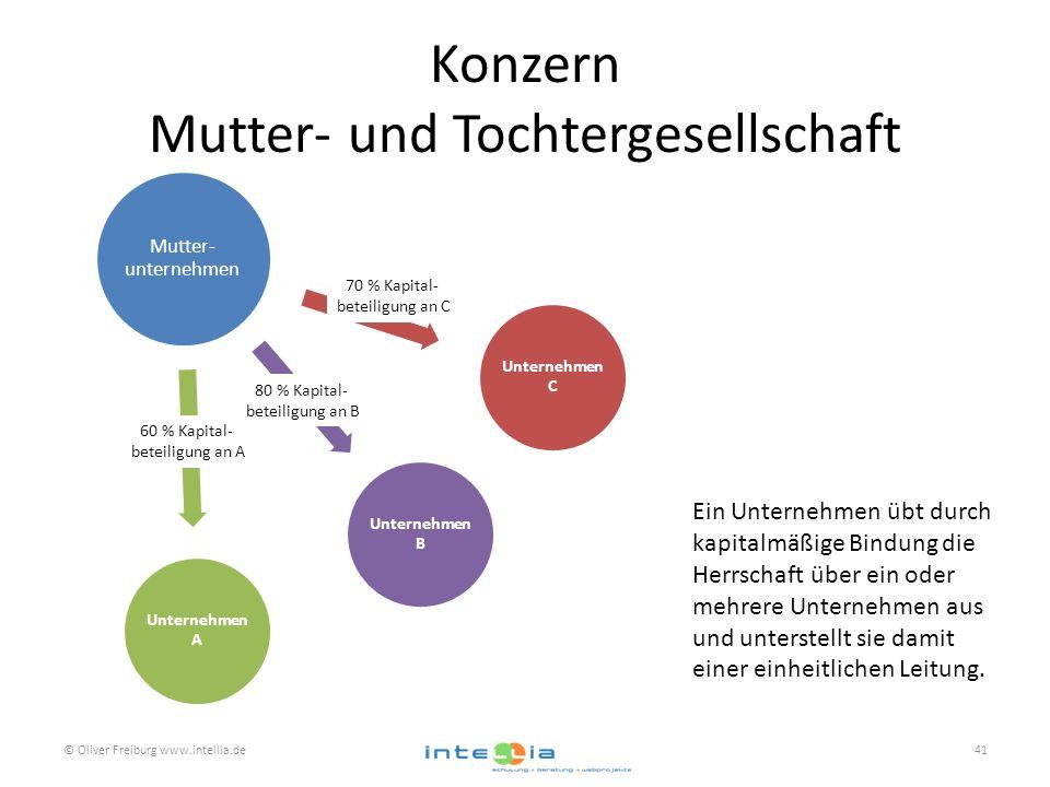 Konzern Mutter- und Tochtergesellschaft © Oliver Freiburg www.intellia.de41 Mutter- unternehmen Unternehme n C Unternehme n A Unternehme n B 60 % Kapi