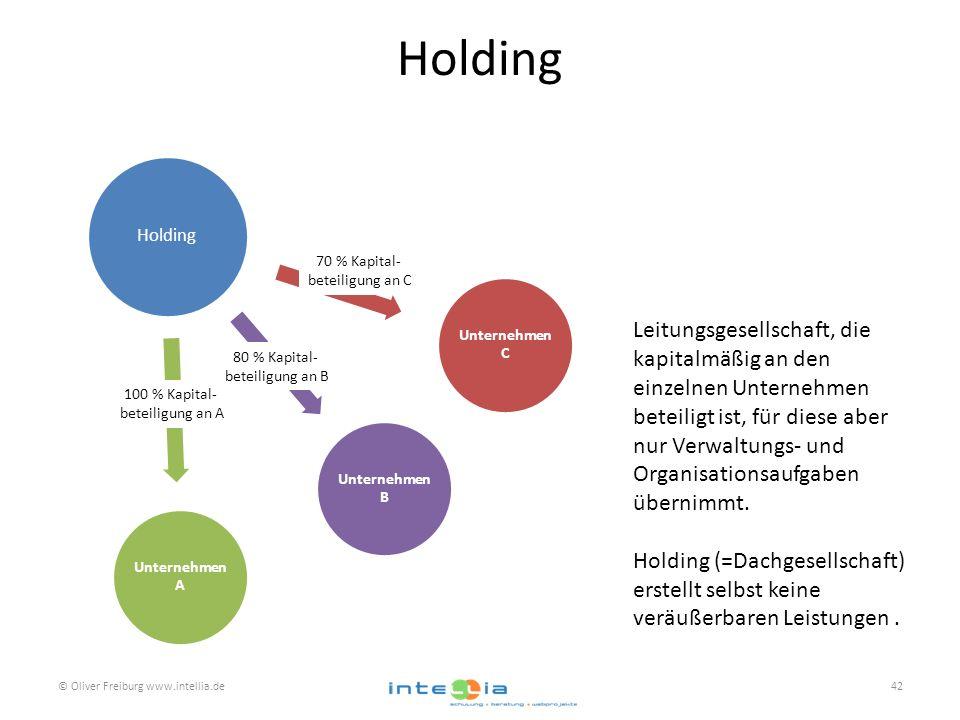 Holding © Oliver Freiburg www.intellia.de42 Holding Unternehme n C Unternehme n A Unternehme n B 100 % Kapital- beteiligung an A 80 % Kapital- beteili