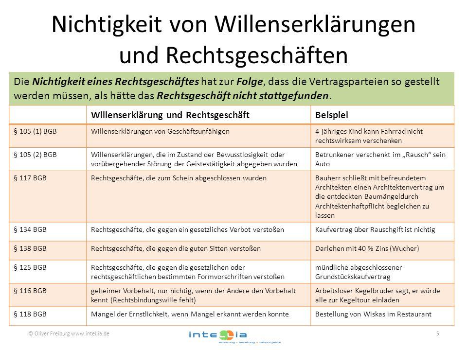 Nichtigkeit von Willenserklärungen und Rechtsgeschäften © Oliver Freiburg www.intellia.de5 Willenserklärung und RechtsgeschäftBeispiel § 105 (1) BGBWi