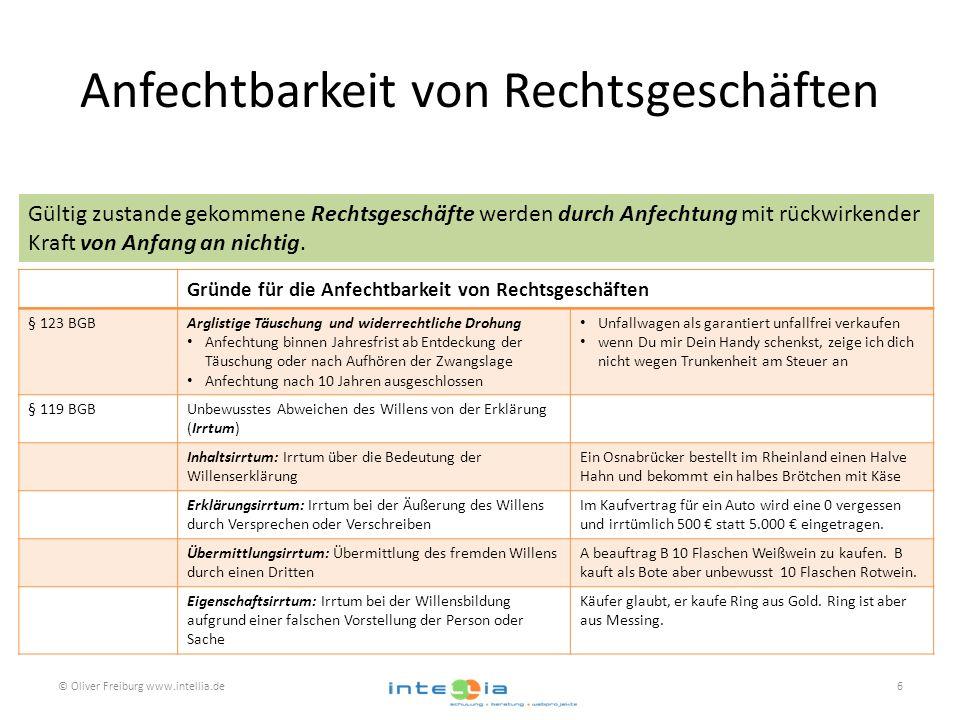 Anfechtbarkeit von Rechtsgeschäften © Oliver Freiburg www.intellia.de6 Gründe für die Anfechtbarkeit von Rechtsgeschäften § 123 BGBArglistige Täuschun