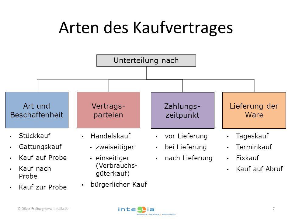 Arten des Kaufvertrages © Oliver Freiburg www.intellia.de77 Zahlungs- zeitpunkt vor Lieferung bei Lieferung nach Lieferung Unterteilung nach Art und B