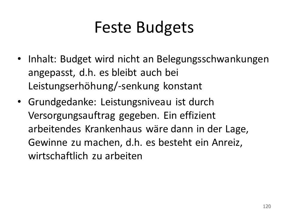 Feste Budgets Inhalt: Budget wird nicht an Belegungsschwankungen angepasst, d.h. es bleibt auch bei Leistungserhöhung/-senkung konstant Grundgedanke: