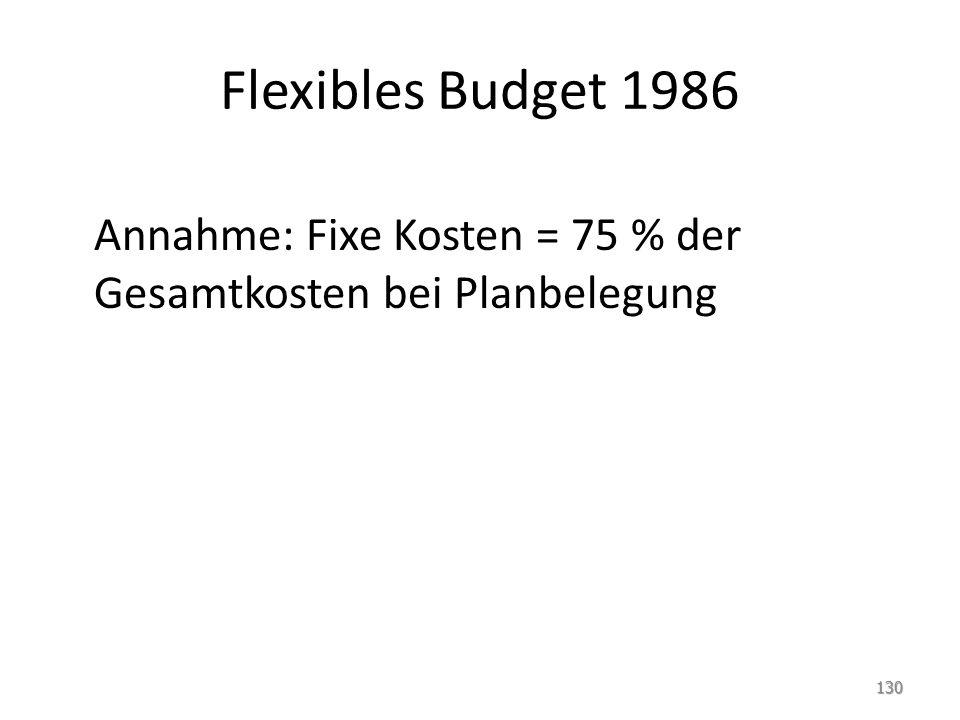 Flexibles Budget 1986 Annahme: Fixe Kosten = 75 % der Gesamtkosten bei Planbelegung 130