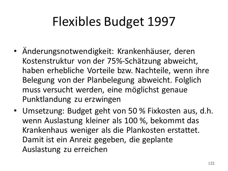 Flexibles Budget 1997 Änderungsnotwendigkeit: Krankenhäuser, deren Kostenstruktur von der 75%-Schätzung abweicht, haben erhebliche Vorteile bzw. Nacht