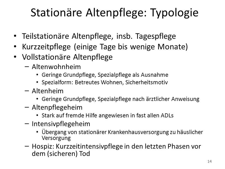 Stationäre Altenpflege: Typologie Teilstationäre Altenpflege, insb. Tagespflege Kurzzeitpflege (einige Tage bis wenige Monate) Vollstationäre Altenpfl