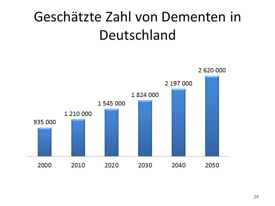 Geschätzte Zahl von Dementen in Deutschland 24