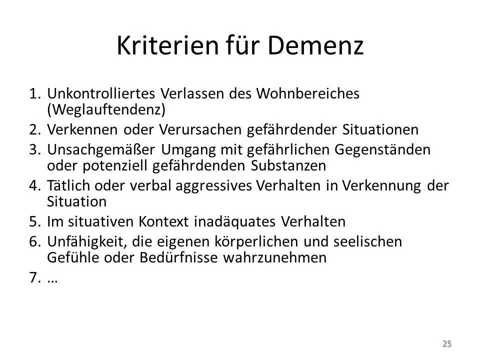 Kriterien für Demenz 1.Unkontrolliertes Verlassen des Wohnbereiches (Weglauftendenz) 2.Verkennen oder Verursachen gefährdender Situationen 3.Unsachgem