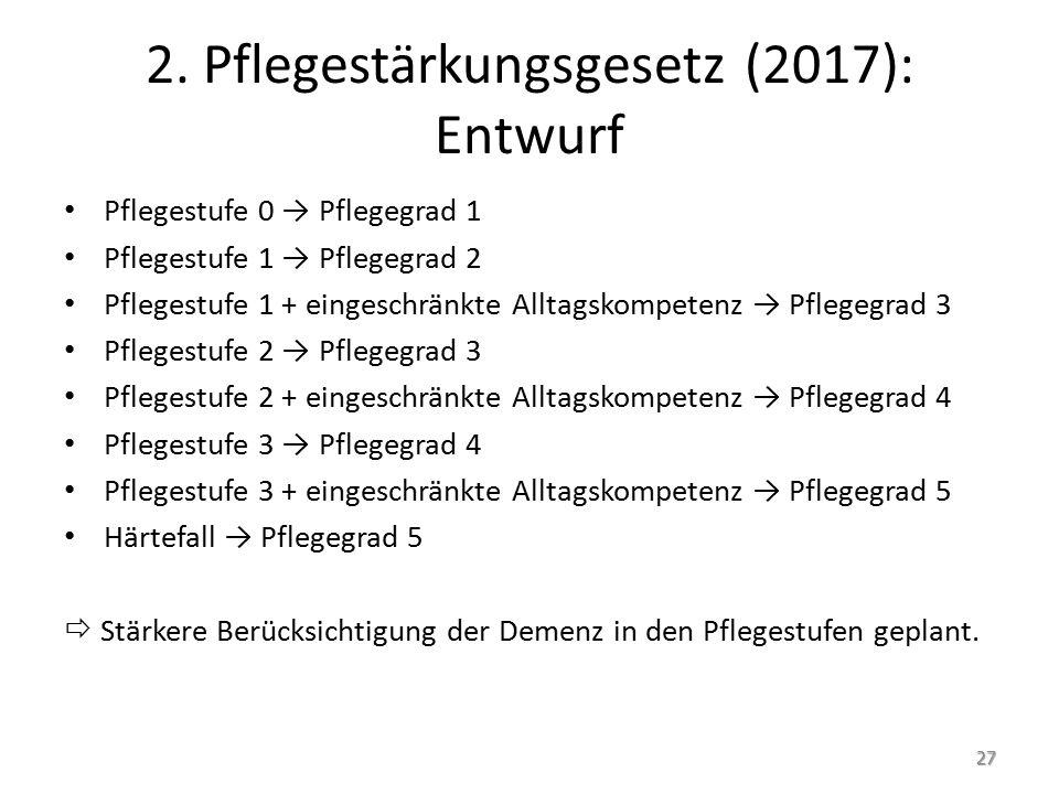 2. Pflegestärkungsgesetz (2017): Entwurf Pflegestufe 0 → Pflegegrad 1 Pflegestufe 1 → Pflegegrad 2 Pflegestufe 1 + eingeschränkte Alltagskompetenz → P