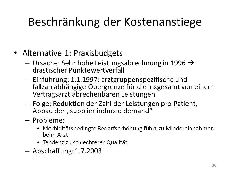 Beschränkung der Kostenanstiege Alternative 1: Praxisbudgets – Ursache: Sehr hohe Leistungsabrechnung in 1996  drastischer Punktewertverfall – Einfüh
