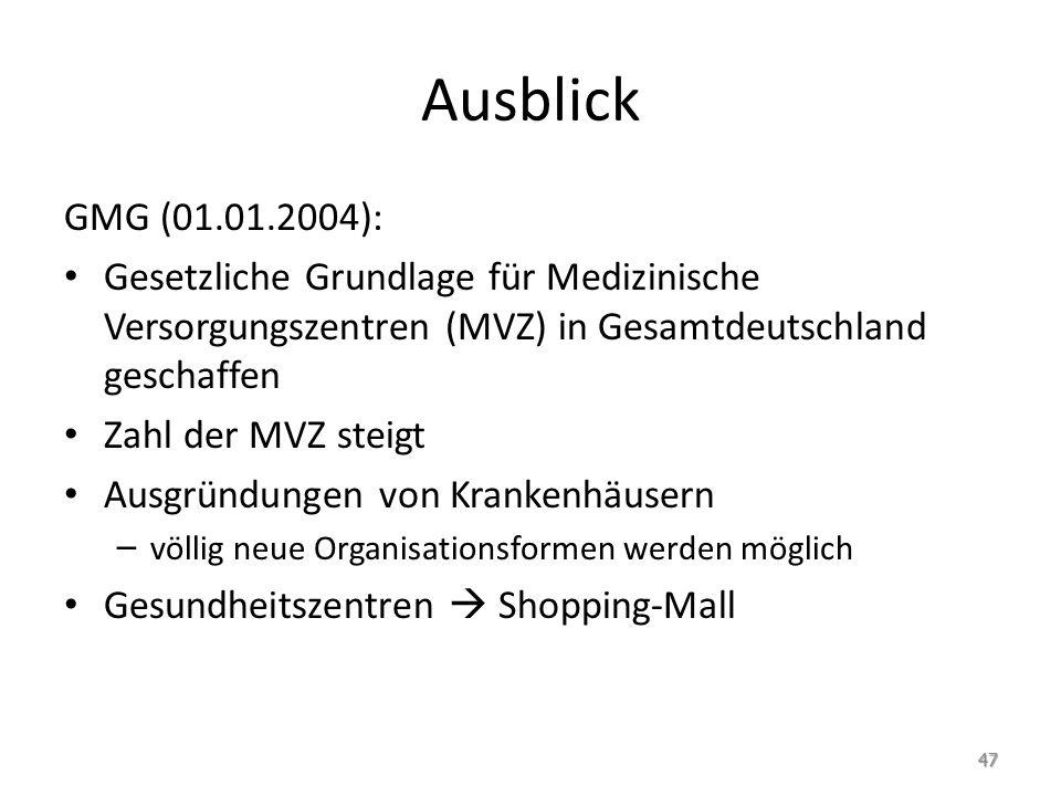Ausblick GMG (01.01.2004): Gesetzliche Grundlage für Medizinische Versorgungszentren (MVZ) in Gesamtdeutschland geschaffen Zahl der MVZ steigt Ausgrün