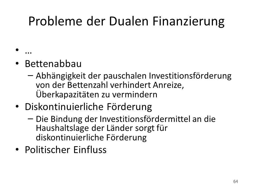 Probleme der Dualen Finanzierung … Bettenabbau – Abhängigkeit der pauschalen Investitionsförderung von der Bettenzahl verhindert Anreize, Überkapazitä