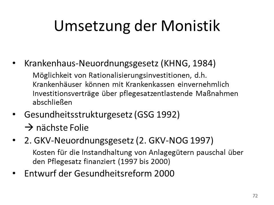 Umsetzung der Monistik Krankenhaus-Neuordnungsgesetz (KHNG, 1984) Möglichkeit von Rationalisierungsinvestitionen, d.h. Krankenhäuser können mit Kranke