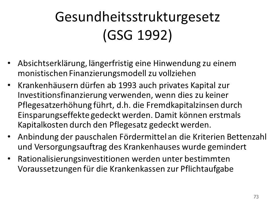 Gesundheitsstrukturgesetz (GSG 1992) Absichtserklärung, längerfristig eine Hinwendung zu einem monistischen Finanzierungsmodell zu vollziehen Krankenh